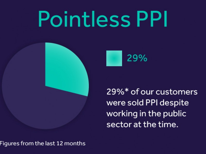 public-sector-workers-sold-pointless-ppi